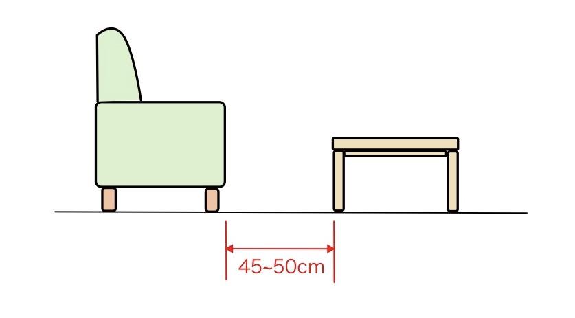 ソファの配置